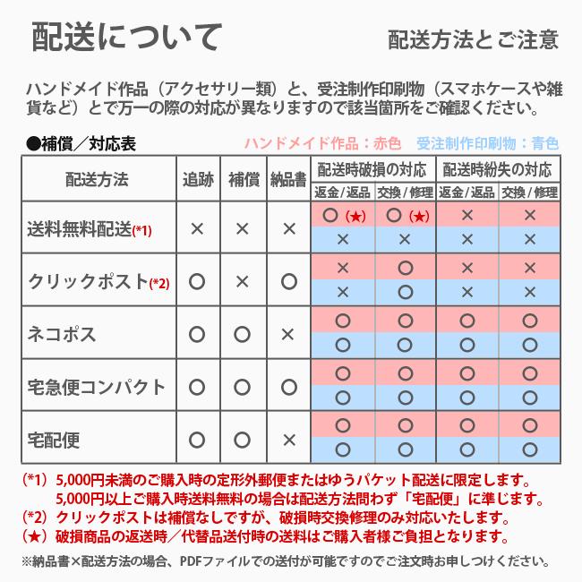 【ルナティックキャットイズム】配送について1